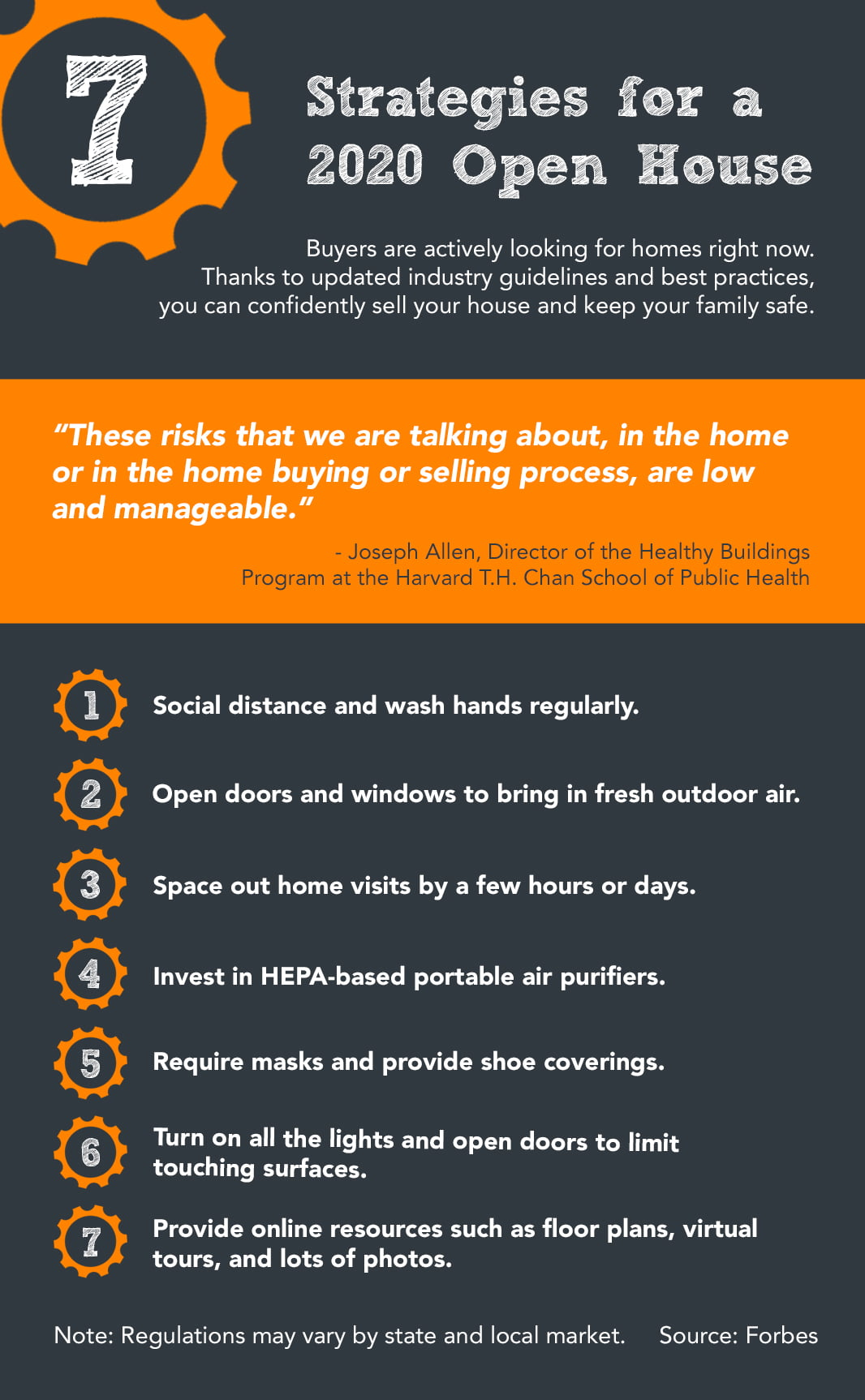 7 Strategies for a 2020 Open House [INFOGRAPHIC] | Simplifying The Market