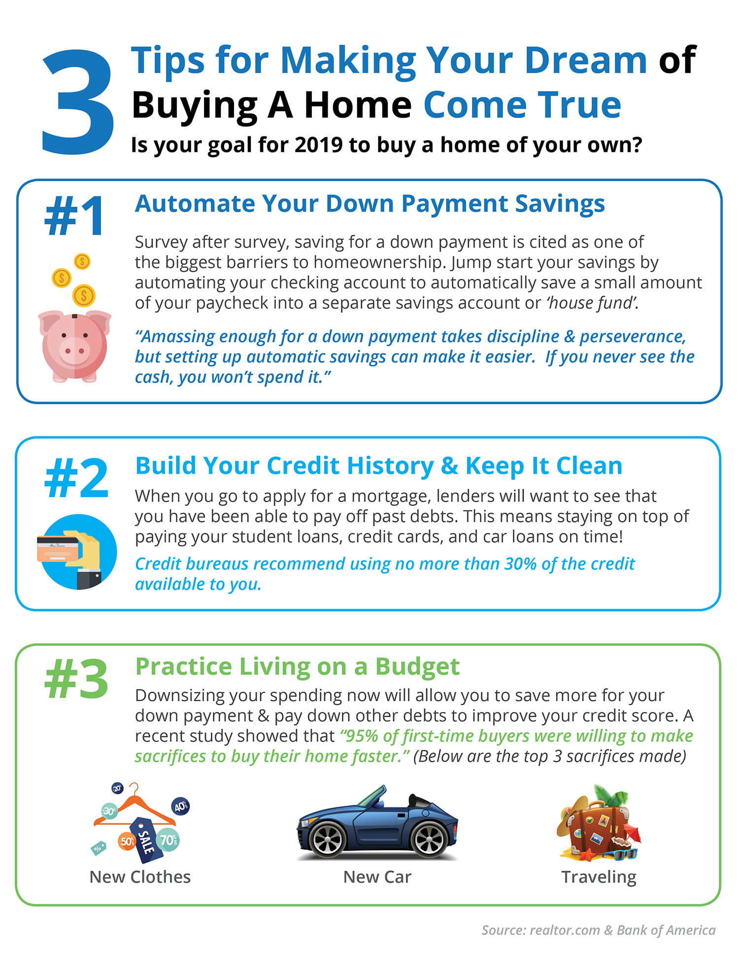 3 Tips for Making Your Dream of Buying A Home Come True [INFOGRAPHIC] | Simplifying The Market
